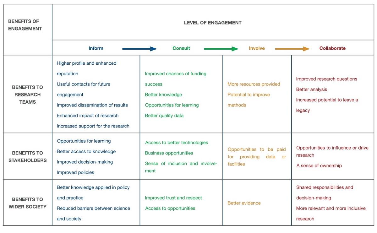 stakeholder-engagement-defining-stakeholders_BiodivERsA