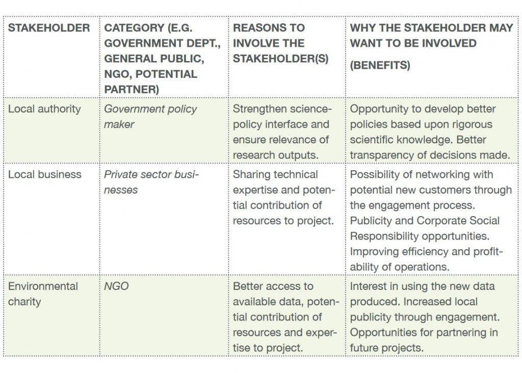 stakeholder-engagement-making-it-effective_mind-matrix