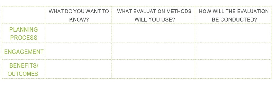 durham_stakeholder-evaluation_table_2014: 94